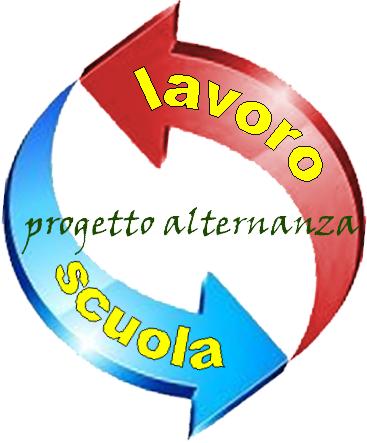 Alternanza SCUOLA/LAVORO