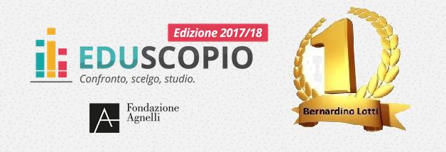 eduscopio 2017/18